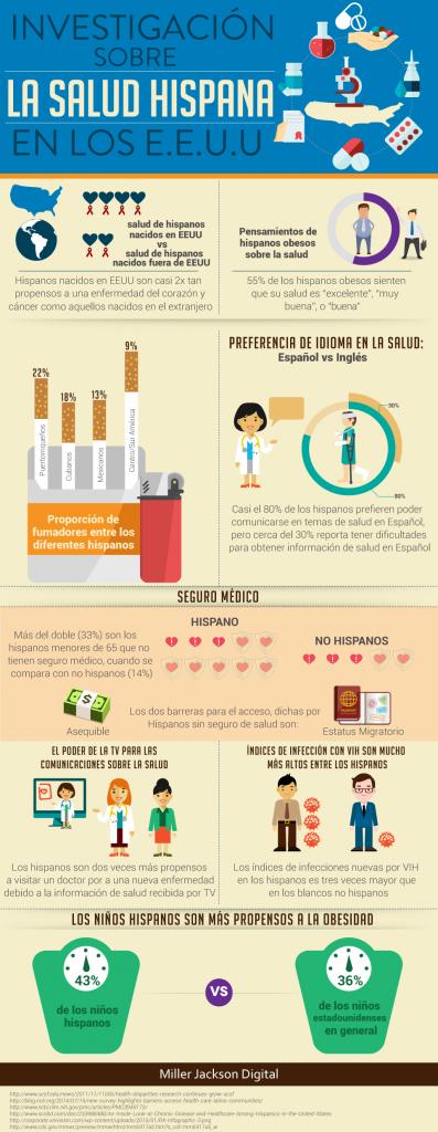 La-Salud-Hispana-En-Los-E.E.U.U